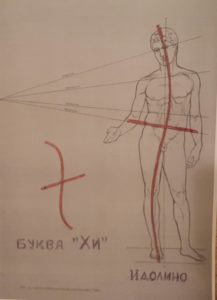 Буква «Хи» (прописная) и рисунок поликлетовского «Идолино» в контрапосте из немецкой Анатомии для художников